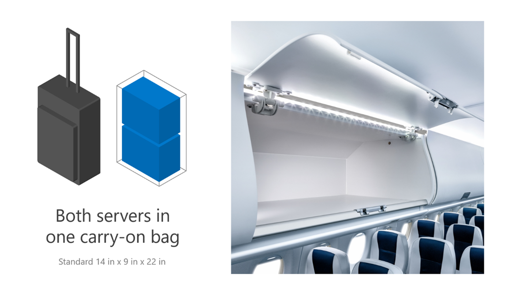 Both-servers-in-one-carry-on-bag_thumb