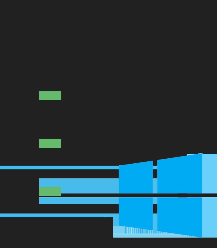 Cloud Server Windows